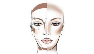 Long-face-contouring